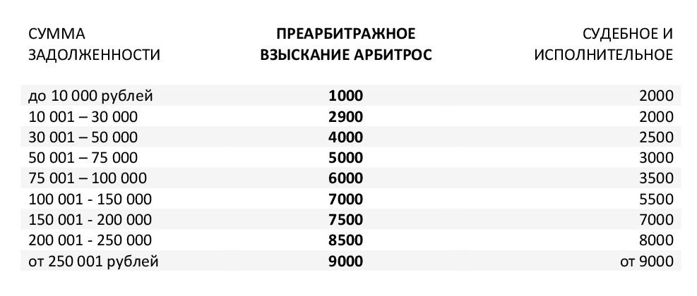 СУММА тариф-картинка на сайт стоимость (1)